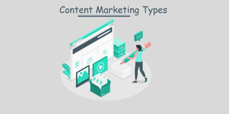 Top Performing Content Marketing Types – Media Types