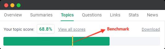 Frase topics score