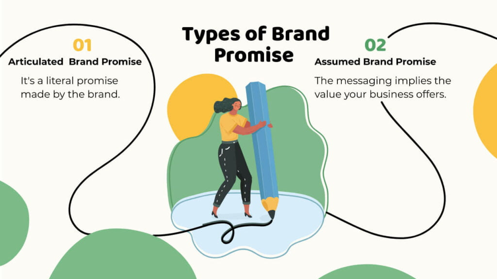 Types of brand promise