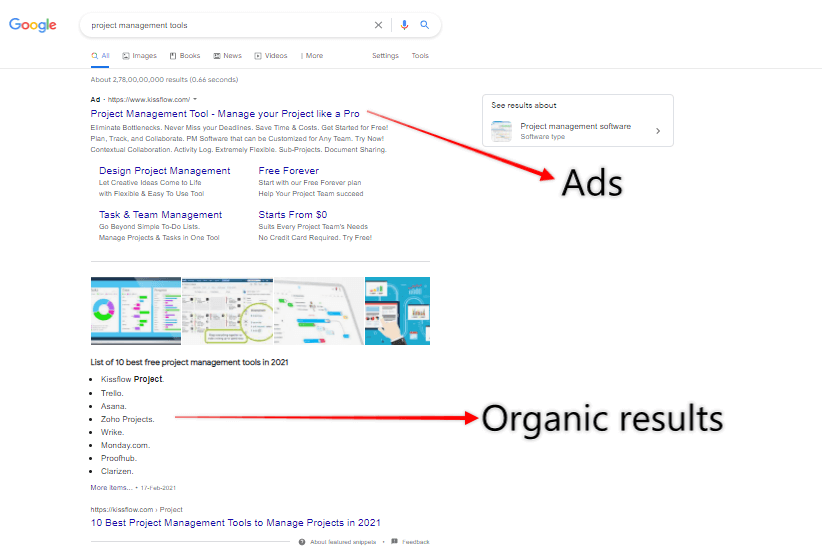 Organic marketing results blended with paid ads in Google