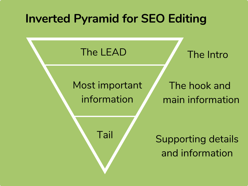 Inverted Pyramid SEO content edit