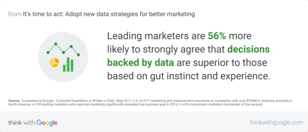 Data decisions for business leaders