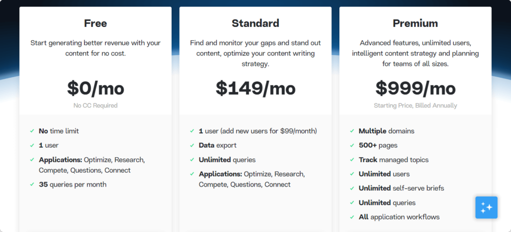 MarketMuse new pricing