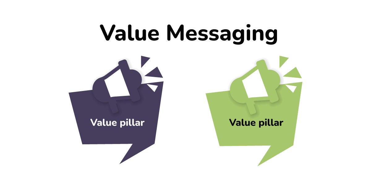 value messaging header image